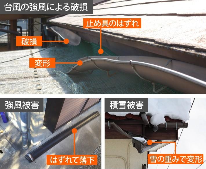 台風の強風による破損、強風被害、積雪被害