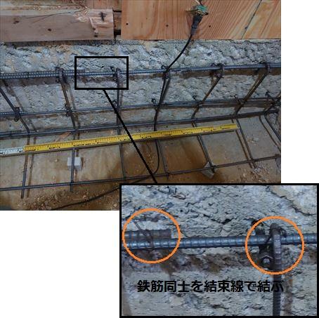 アンカーボルト 鉄筋 結束線 添え基礎