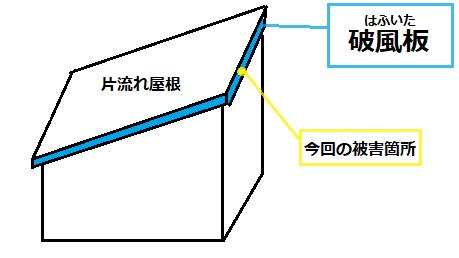 片流れ屋根 破風板